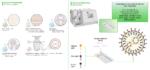 Microfluidics Vs Tlh